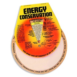 Energy Conservation Wheel WWES03